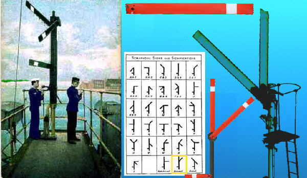 Royal Signals ... Ships Bridge Mounted Semaphore